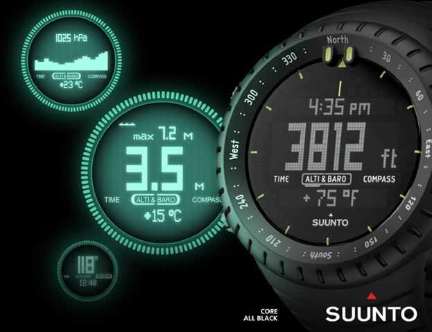 Características Suunto Core All Black