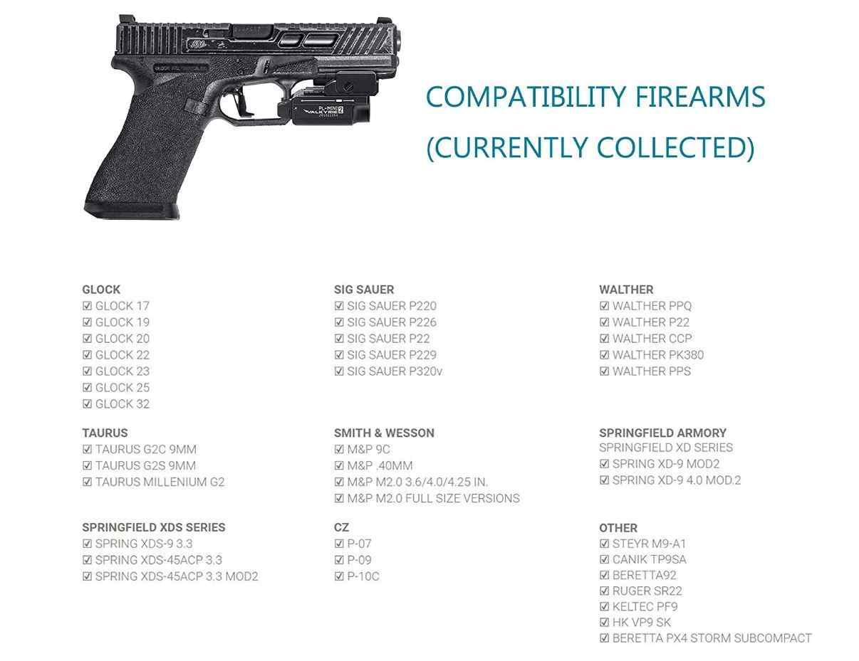 Olight PL-Mini 2 Valkirya - Armas compatibles